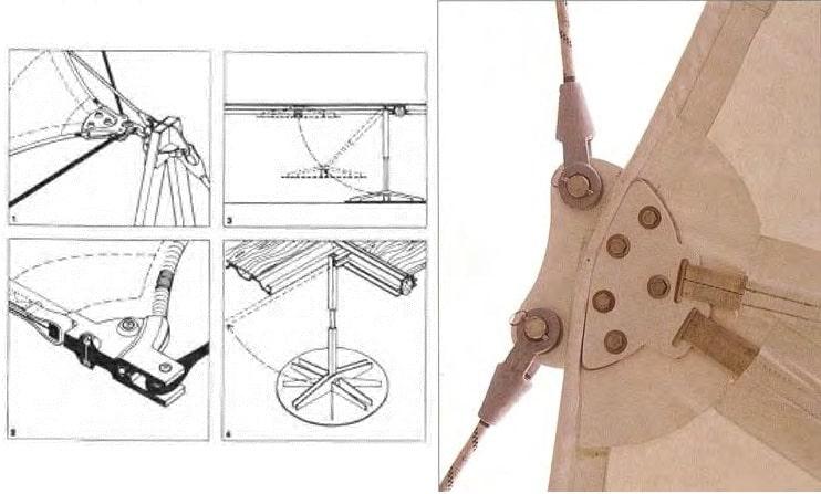 جزئیات اتصالات در لبه چادر