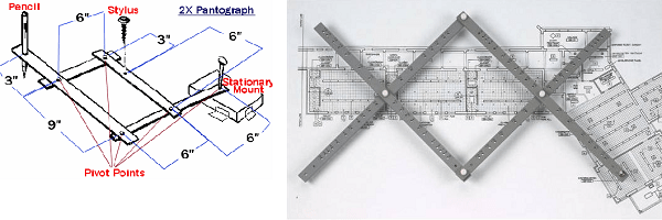 سازه های پانتو گراف (قیچی وار)